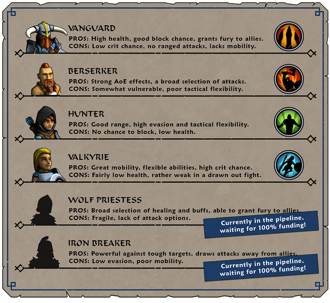 viking-classes