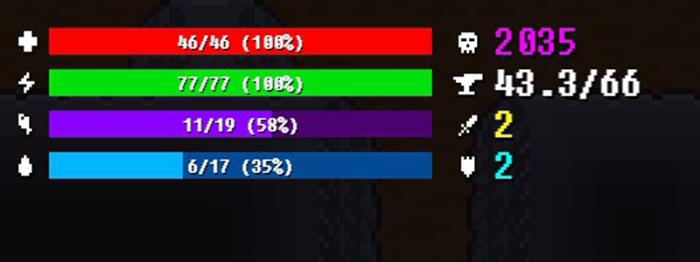 wayward-stats